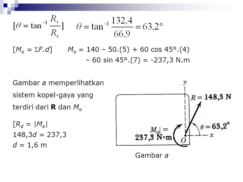 [Mo = F.d] Mo = 140 – 50.(5) + 60 cos 45°.(4)